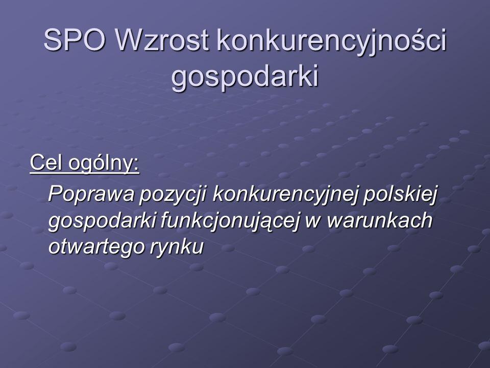 SPO Wzrost konkurencyjności gospodarki Cel ogólny: Poprawa pozycji konkurencyjnej polskiej gospodarki funkcjonującej w warunkach otwartego rynku Popra