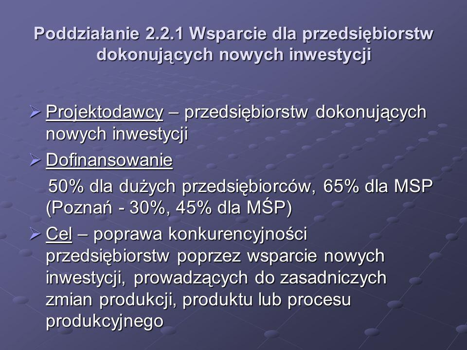 Poddziałanie 2.2.1 Wsparcie dla przedsiębiorstw dokonujących nowych inwestycji Projektodawcy – przedsiębiorstw dokonujących nowych inwestycji Projektodawcy – przedsiębiorstw dokonujących nowych inwestycji Dofinansowanie Dofinansowanie 50% dla dużych przedsiębiorców, 65% dla MSP (Poznań - 30%, 45% dla MŚP) 50% dla dużych przedsiębiorców, 65% dla MSP (Poznań - 30%, 45% dla MŚP) Cel – poprawa konkurencyjności przedsiębiorstw poprzez wsparcie nowych inwestycji, prowadzących do zasadniczych zmian produkcji, produktu lub procesu produkcyjnego Cel – poprawa konkurencyjności przedsiębiorstw poprzez wsparcie nowych inwestycji, prowadzących do zasadniczych zmian produkcji, produktu lub procesu produkcyjnego