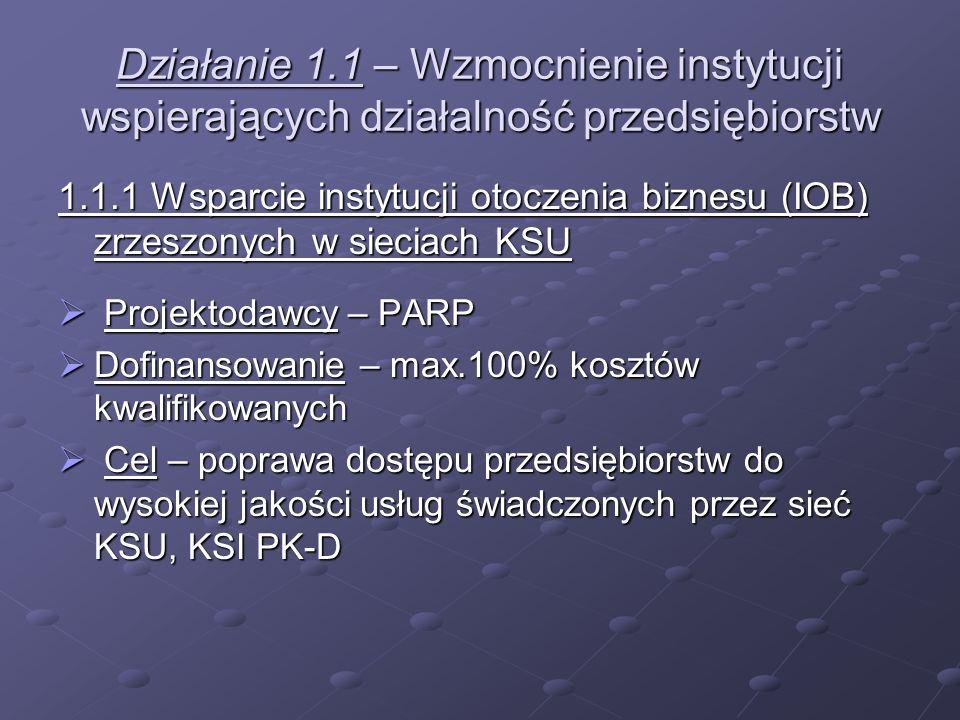 Działanie 1.4 Wzmocnienie współpracy między sferą badawczo-rozwojową a gospodarką 1.4.3 Inwestycje związane z budową, modernizacją i wyposażeniem specjalistycznych laboratoriów Centrów Zaawansowanych Technologii i Centrów Doskonałości, działających w priorytetowych dziedzinach rozwoju polskiej gospodarki, 1.4.5 Projekty badawcze w obszarze monitorowania i prognozowania rozwoju technologii – foresight.