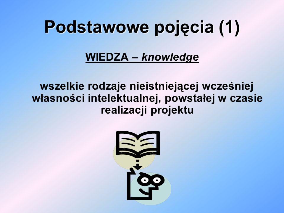 Podstawowe pojęcia (1) WIEDZA – knowledge wszelkie rodzaje nieistniejącej wcześniej własności intelektualnej, powstałej w czasie realizacji projektu