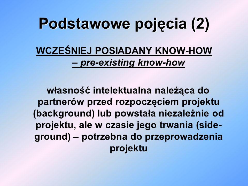 Podstawowe pojęcia (2) WCZEŚNIEJ POSIADANY KNOW-HOW – pre-existing know-how własność intelektualna należąca do partnerów przed rozpoczęciem projektu (
