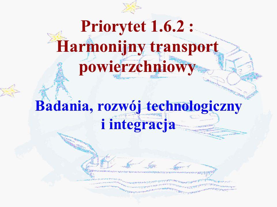 Wspólna polityka transportowa Bezpieczeństwo dostaw surowców energetycznych Zintegrowana polityka dotycząca produktów Zagadnienia polityczne dla Zrównoważonego Transportu Powierzchniowego (2)