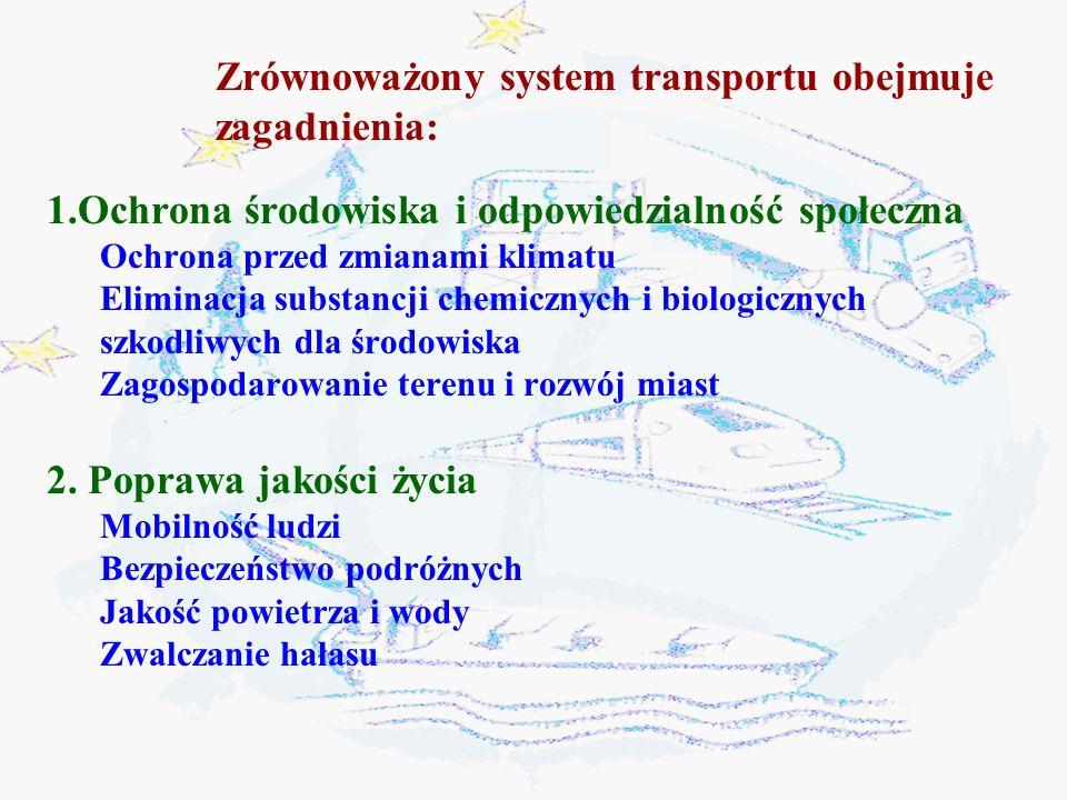 Lekkie konstrukcje i podzespoły 2.3 Oddziaływania pomiędzy pojazdami/statkami a infrastrukturą 2.7 Koncepcje dotyczące infrastruktury 2.6 Koncepcje dotyczące pojazdów/statków 2.2 Eksploatacja, demontaż i recycling 2.5 Produkcja: czystość jakość inteligentna ekonomiczna 2.4 projektowanie symulacje prototyp testowanie analiza ryzyka 2.1 Przepływy dostaw / Logistyka (Zadanie.