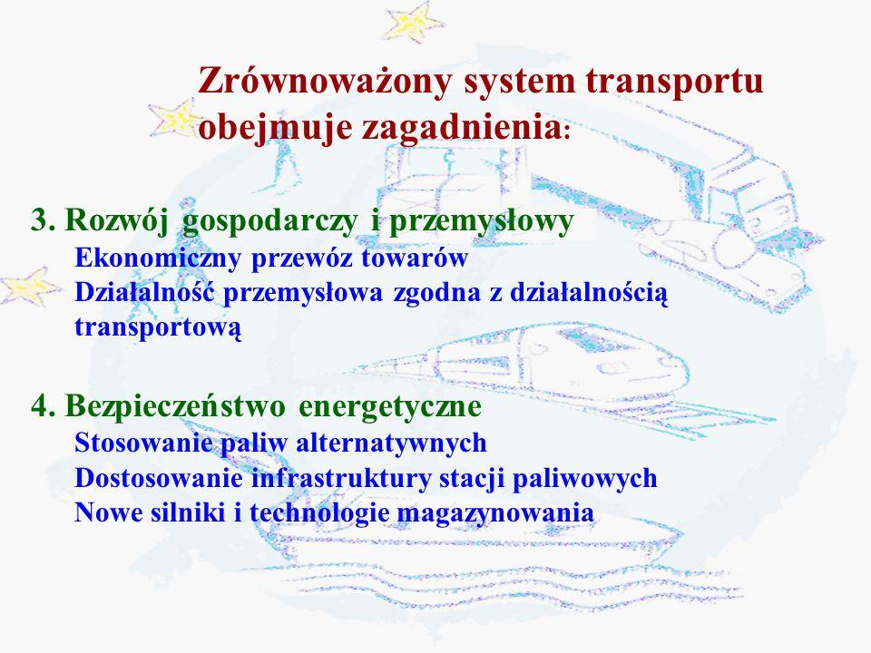 I.Rozwój przyjaznego środowisku systemu transportu i środków transportu Zadanie 1.