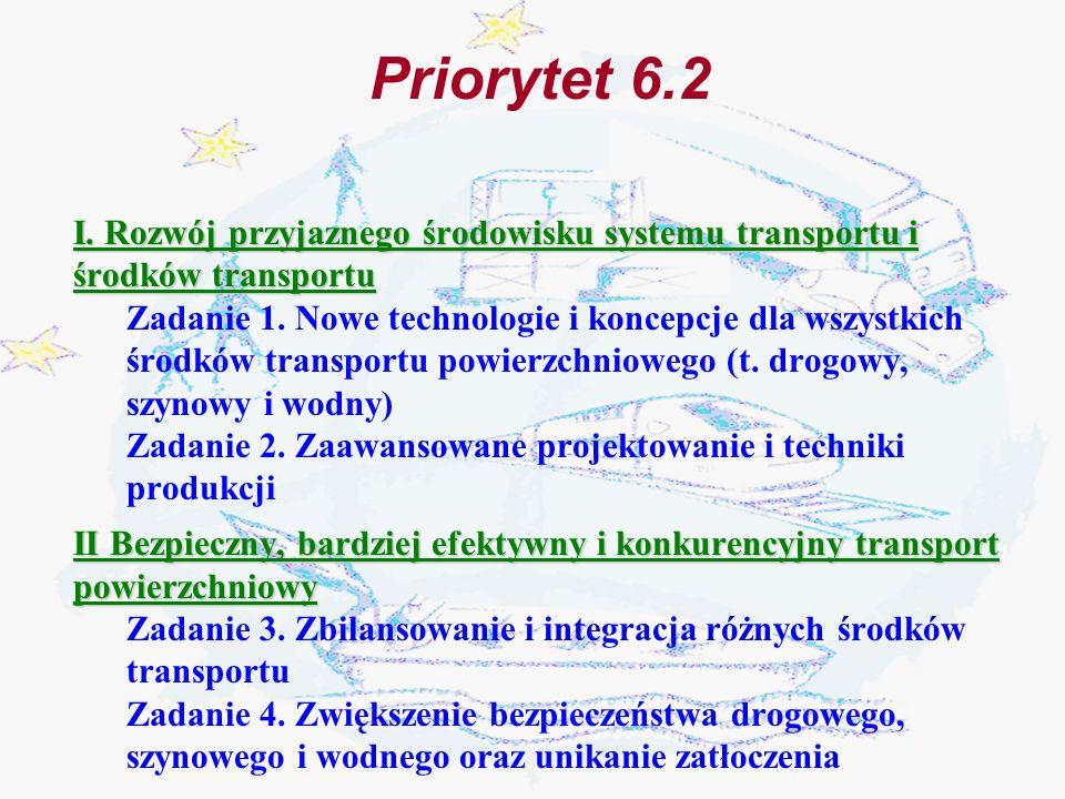 Program Pracy obejmuje zestaw zagadnień połączonych ze sobą poprzez 4 elementy: Zaawansowane koncepcje dotyczące pojazdów, statków i infrastruktury Standaryzacja systemów projektowania i wytwarzania Zintegrowany system transportu nakierowany na: przejście na czystsze i bezpieczniejsze środki transportu oraz zwiększenie bezpieczeństwa i zdolności przewozowej infrastruktury System współpracy badawczej wspierany przez Europejską Przestrzeń Badawczą (ERA)