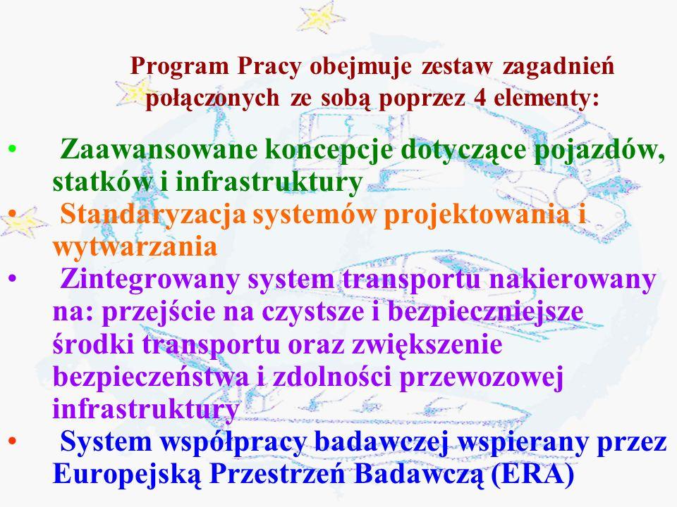 Priorytety: ·Efektywna integracja różnych środków transportu dla wielomodalnego serwisu transportowego typu od drzwi do drzwi ·Promocja transportu różnymi środkami komunikacji poprzez internalizację opłat Zadanie II.3