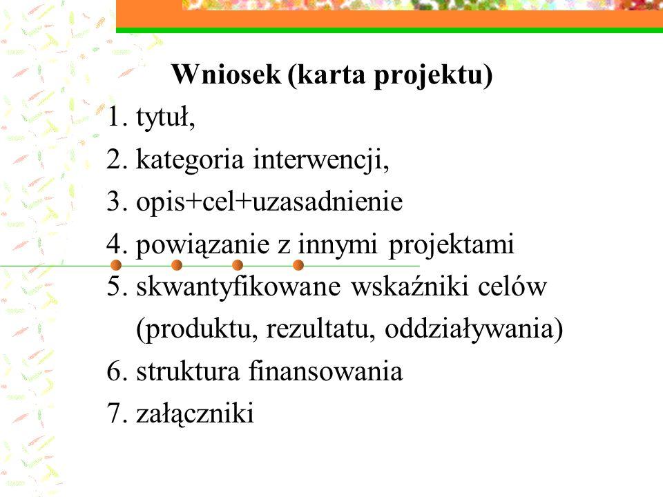 Wniosek (karta projektu) 1.tytuł, 2. kategoria interwencji, 3.