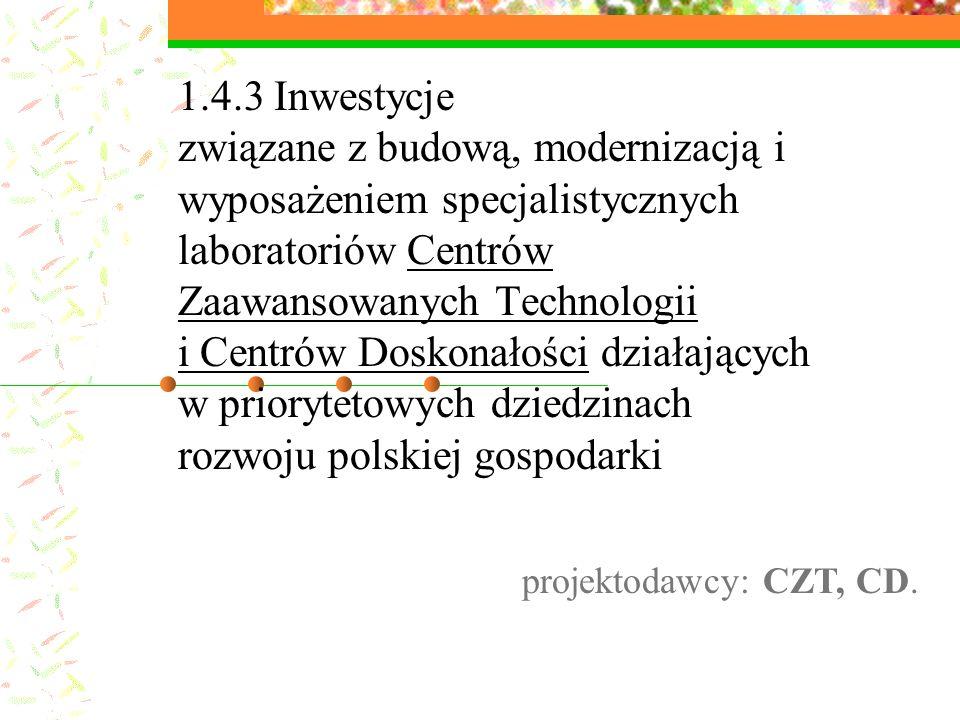 1.4.3 Inwestycje związane z budową, modernizacją i wyposażeniem specjalistycznych laboratoriów Centrów Zaawansowanych Technologii i Centrów Doskonałości działających w priorytetowych dziedzinach rozwoju polskiej gospodarki projektodawcy: CZT, CD.