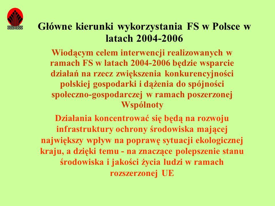 Główne kierunki wykorzystania FS w Polsce w latach 2004-2006 Wiodącym celem interwencji realizowanych w ramach FS w latach 2004-2006 będzie wsparcie d
