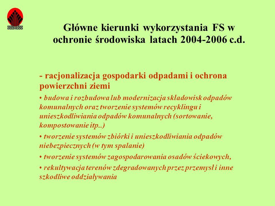 Główne kierunki wykorzystania FS w ochronie środowiska latach 2004-2006 c.d. - racjonalizacja gospodarki odpadami i ochrona powierzchni ziemi budowa i