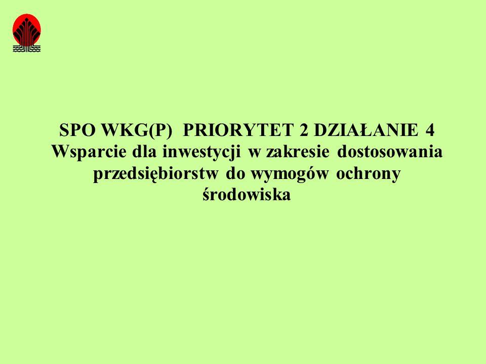 SPO WKG(P) PRIORYTET 2 DZIAŁANIE 4 Wsparcie dla inwestycji w zakresie dostosowania przedsiębiorstw do wymogów ochrony środowiska