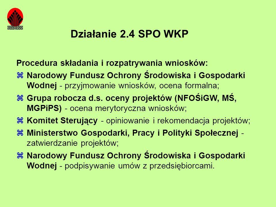 Działanie 2.4 SPO WKP Procedura składania i rozpatrywania wniosków: Narodowy Fundusz Ochrony Środowiska i Gospodarki Wodnej - przyjmowanie wniosków, o