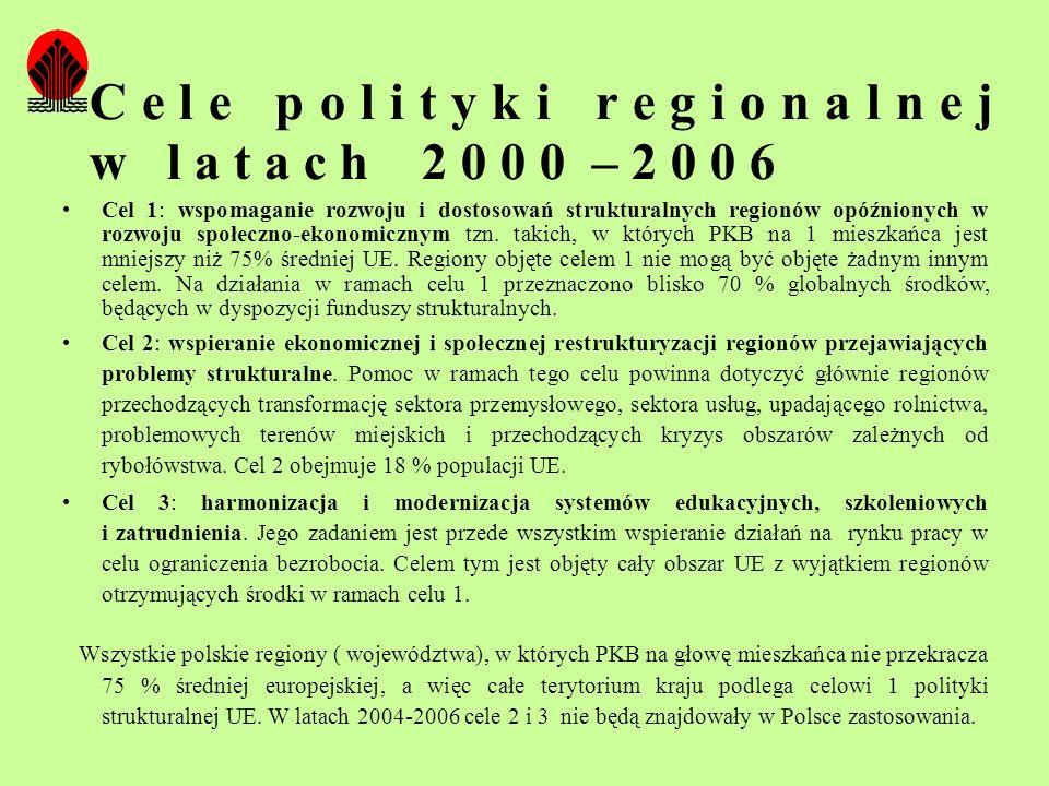 Zintegrowany Program Operacyjny Rozwoju Regionalnego (ZPORR) Działanie 3.3.