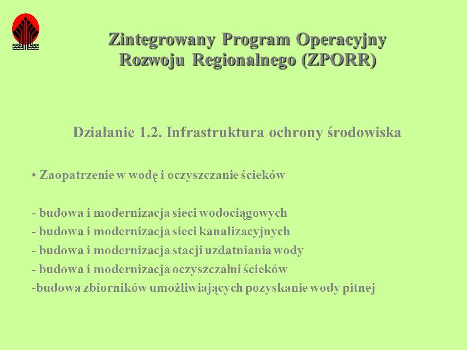 Zintegrowany Program Operacyjny Rozwoju Regionalnego (ZPORR) Działanie 1.2. Infrastruktura ochrony środowiska Zaopatrzenie w wodę i oczyszczanie ściek