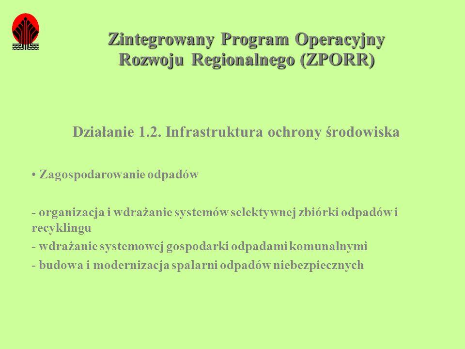 Zintegrowany Program Operacyjny Rozwoju Regionalnego (ZPORR) Działanie 1.2. Infrastruktura ochrony środowiska Zagospodarowanie odpadów - organizacja i