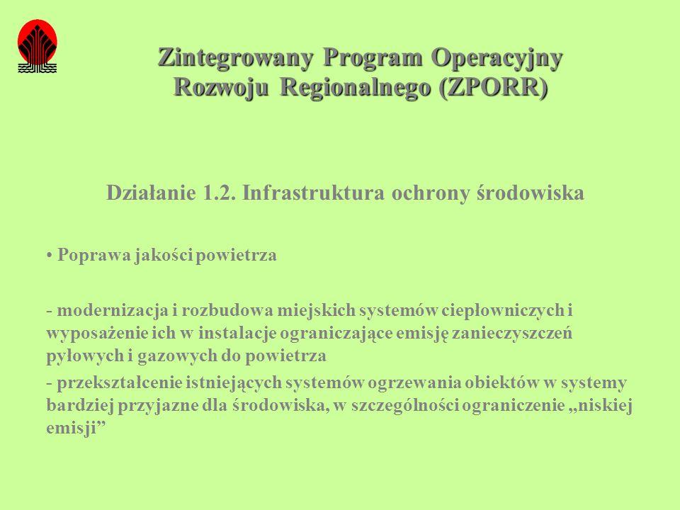Zintegrowany Program Operacyjny Rozwoju Regionalnego (ZPORR) Działanie 1.2. Infrastruktura ochrony środowiska Poprawa jakości powietrza - modernizacja