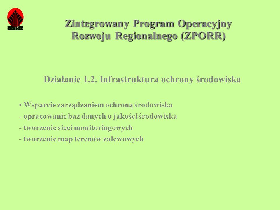 Zintegrowany Program Operacyjny Rozwoju Regionalnego (ZPORR) Działanie 1.2. Infrastruktura ochrony środowiska Wsparcie zarządzaniem ochroną środowiska