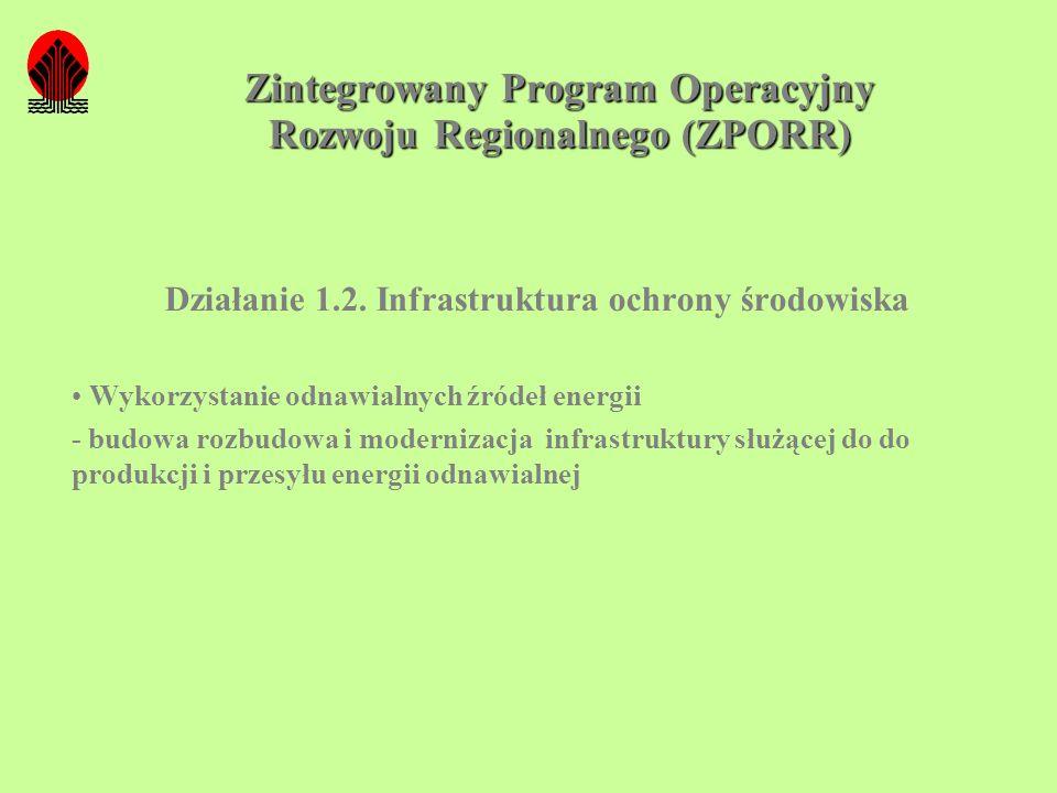 Zintegrowany Program Operacyjny Rozwoju Regionalnego (ZPORR) Działanie 1.2. Infrastruktura ochrony środowiska Wykorzystanie odnawialnych źródeł energi
