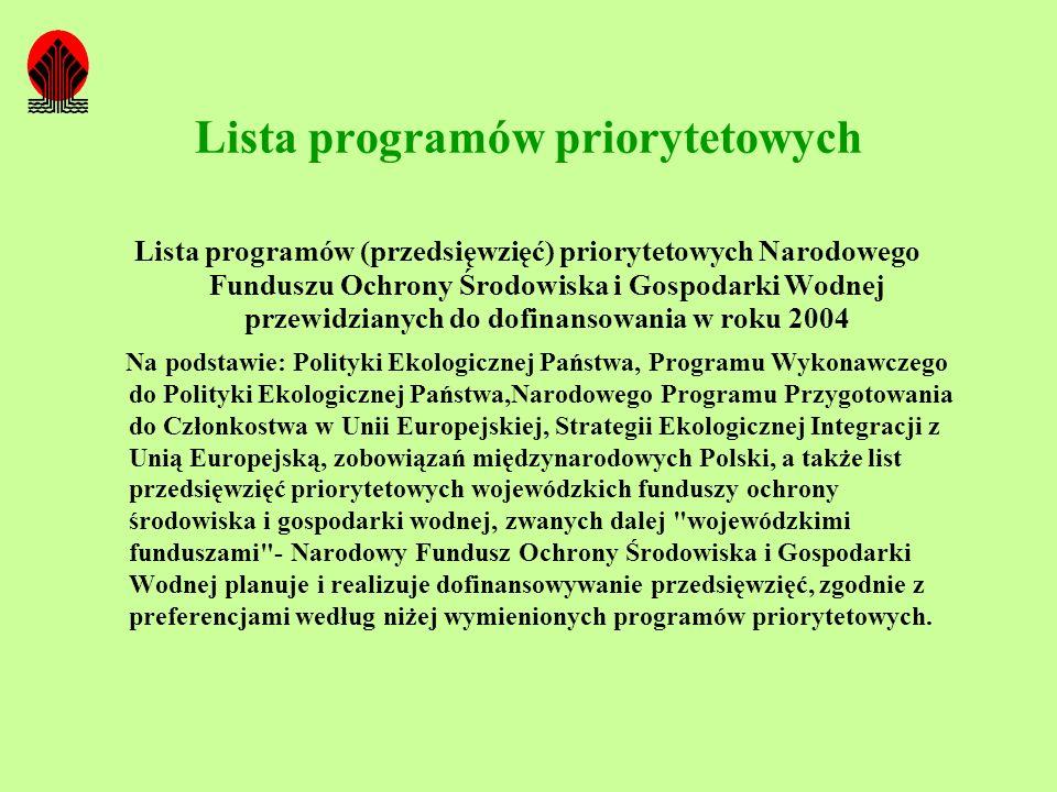Lista programów priorytetowych Lista programów (przedsięwzięć) priorytetowych Narodowego Funduszu Ochrony Środowiska i Gospodarki Wodnej przewidzianyc
