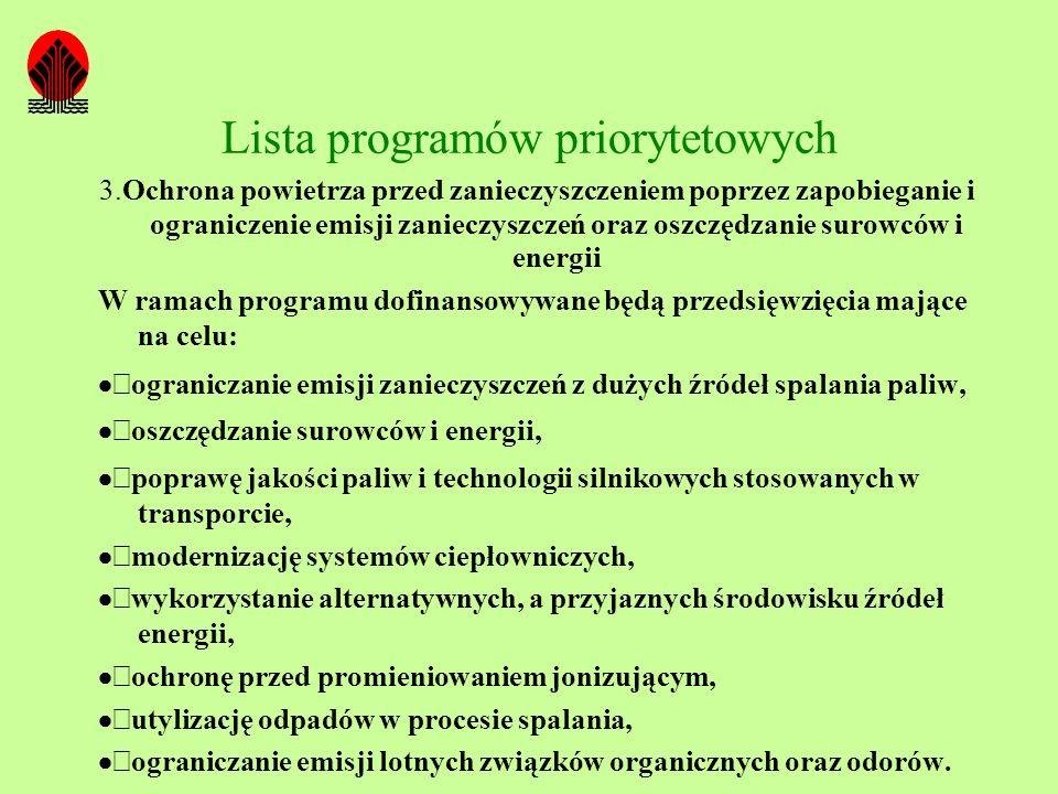Lista programów priorytetowych 3.Ochrona powietrza przed zanieczyszczeniem poprzez zapobieganie i ograniczenie emisji zanieczyszczeń oraz oszczędzanie
