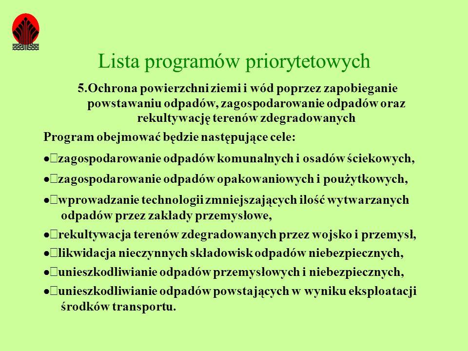 Lista programów priorytetowych 5.Ochrona powierzchni ziemi i wód poprzez zapobieganie powstawaniu odpadów, zagospodarowanie odpadów oraz rekultywację