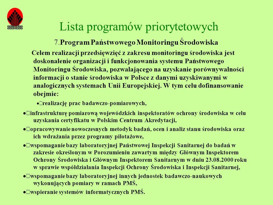 Lista programów priorytetowych 7.Program Państwowego Monitoringu Środowiska Celem realizacji przedsięwzięć z zakresu monitoringu środowiska jest dosko