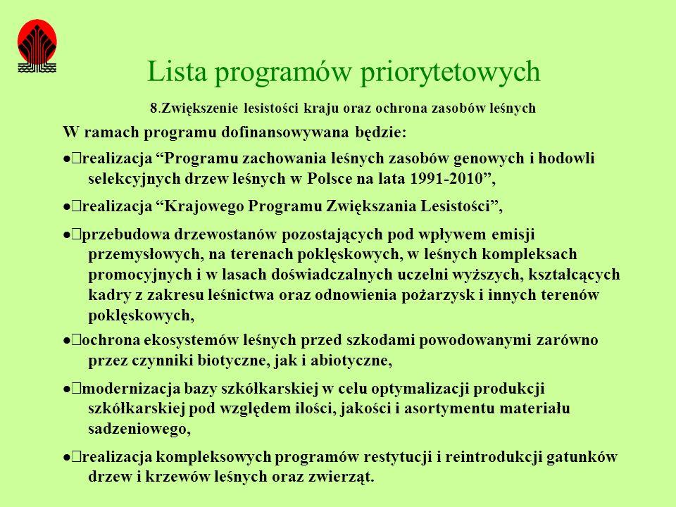 Lista programów priorytetowych 8.Zwiększenie lesistości kraju oraz ochrona zasobów leśnych W ramach programu dofinansowywana będzie: realizacja Progra