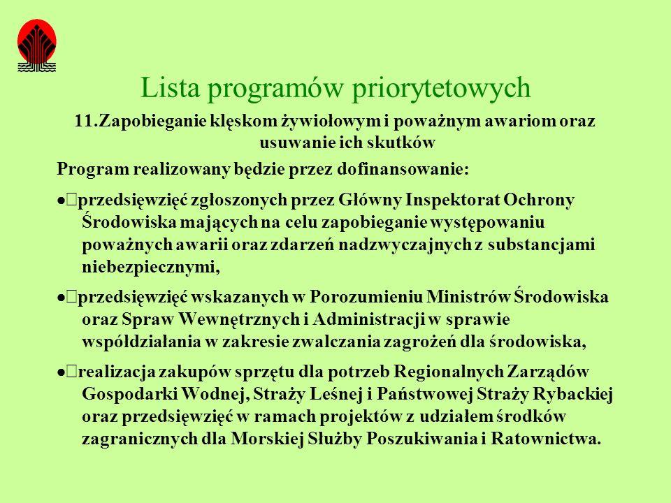 Lista programów priorytetowych 11.Zapobieganie klęskom żywiołowym i poważnym awariom oraz usuwanie ich skutków Program realizowany będzie przez dofina