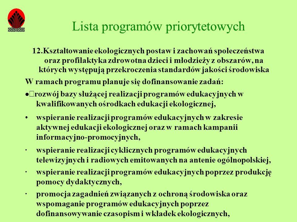 Lista programów priorytetowych 12.Kształtowanie ekologicznych postaw i zachowań społeczeństwa oraz profilaktyka zdrowotna dzieci i młodzieży z obszaró