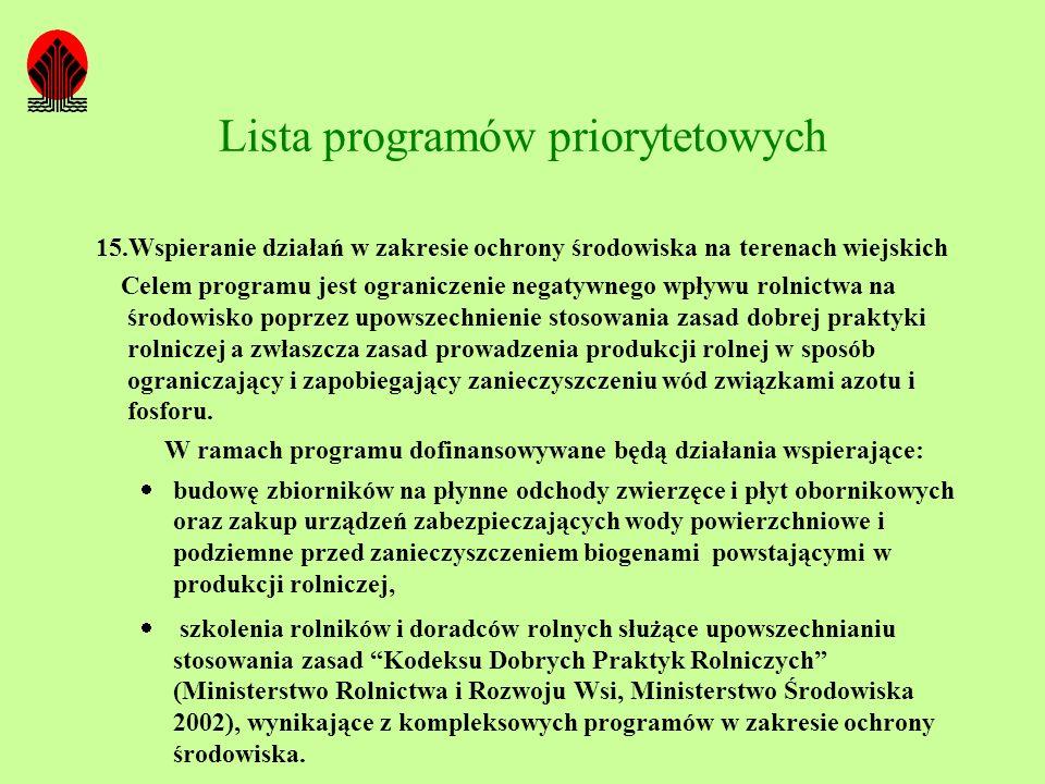 Lista programów priorytetowych 15.Wspieranie działań w zakresie ochrony środowiska na terenach wiejskich Celem programu jest ograniczenie negatywnego