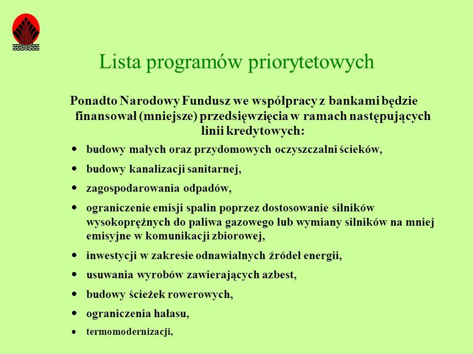 Lista programów priorytetowych Ponadto Narodowy Fundusz we współpracy z bankami będzie finansował (mniejsze) przedsięwzięcia w ramach następujących li