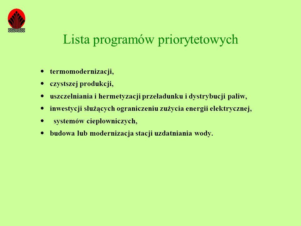 Lista programów priorytetowych termomodernizacji, czystszej produkcji, uszczelniania i hermetyzacji przeładunku i dystrybucji paliw, inwestycji służąc
