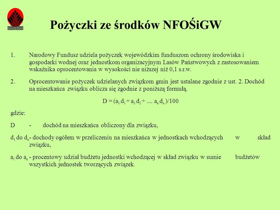 Pożyczki ze środków NFOŚiGW 1.Narodowy Fundusz udziela pożyczek wojewódzkim funduszom ochrony środowiska i gospodarki wodnej oraz jednostkom organizac
