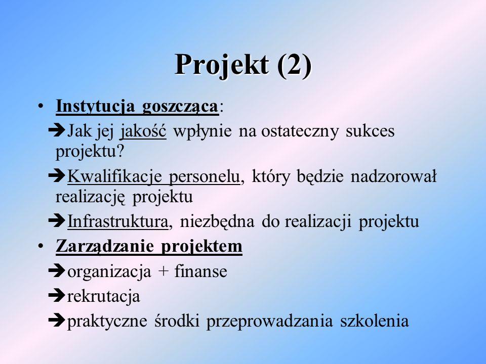 Projekt (2) Instytucja goszcząca: Jak jej jakość wpłynie na ostateczny sukces projektu.
