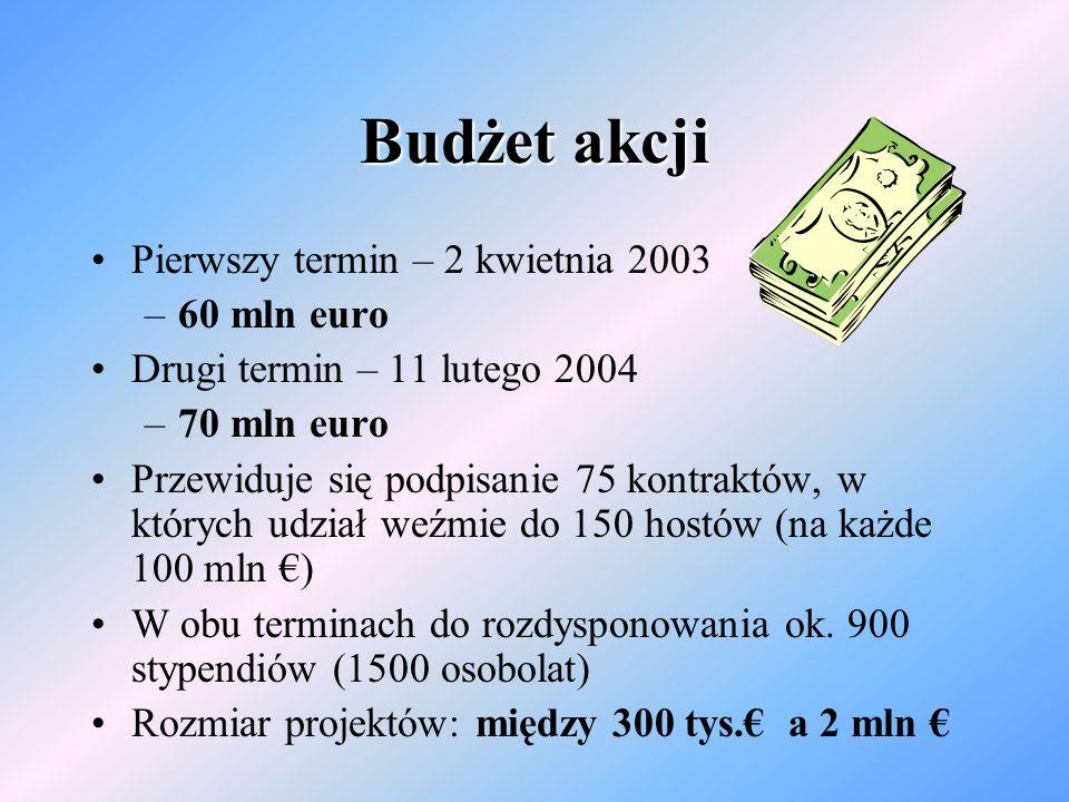 Budżet akcji Pierwszy termin – 2 kwietnia 2003 –60 mln euro Drugi termin – 11 lutego 2004 –70 mln euro Przewiduje się podpisanie 75 kontraktów, w których udział weźmie do 150 hostów (na każde 100 mln ) W obu terminach do rozdysponowania ok.