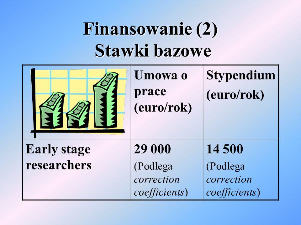 Finansowanie (2) Stawki bazowe Umowa o prace (euro/rok) Stypendium (euro/rok) Early stage researchers 29 000 (Podlega correction coefficients) 14 500 (Podlega correction coefficients)