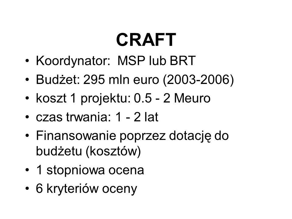 CRAFT Koordynator: MSP lub BRT Budżet: 295 mln euro (2003-2006) koszt 1 projektu: 0.5 - 2 Meuro czas trwania: 1 - 2 lat Finansowanie poprzez dotację do budżetu (kosztów) 1 stopniowa ocena 6 kryteriów oceny