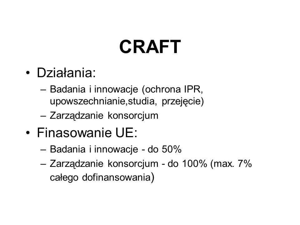 CRAFT Działania: –Badania i innowacje (ochrona IPR, upowszechnianie,studia, przejęcie) –Zarządzanie konsorcjum Finasowanie UE: –Badania i innowacje - do 50% –Zarządzanie konsorcjum - do 100% (max.