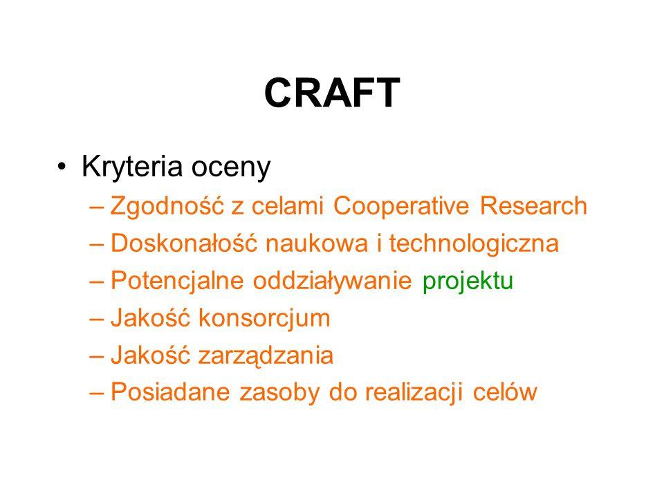 CRAFT Kryteria oceny –Zgodność z celami Cooperative Research –Doskonałość naukowa i technologiczna –Potencjalne oddziaływanie projektu –Jakość konsorcjum –Jakość zarządzania –Posiadane zasoby do realizacji celów
