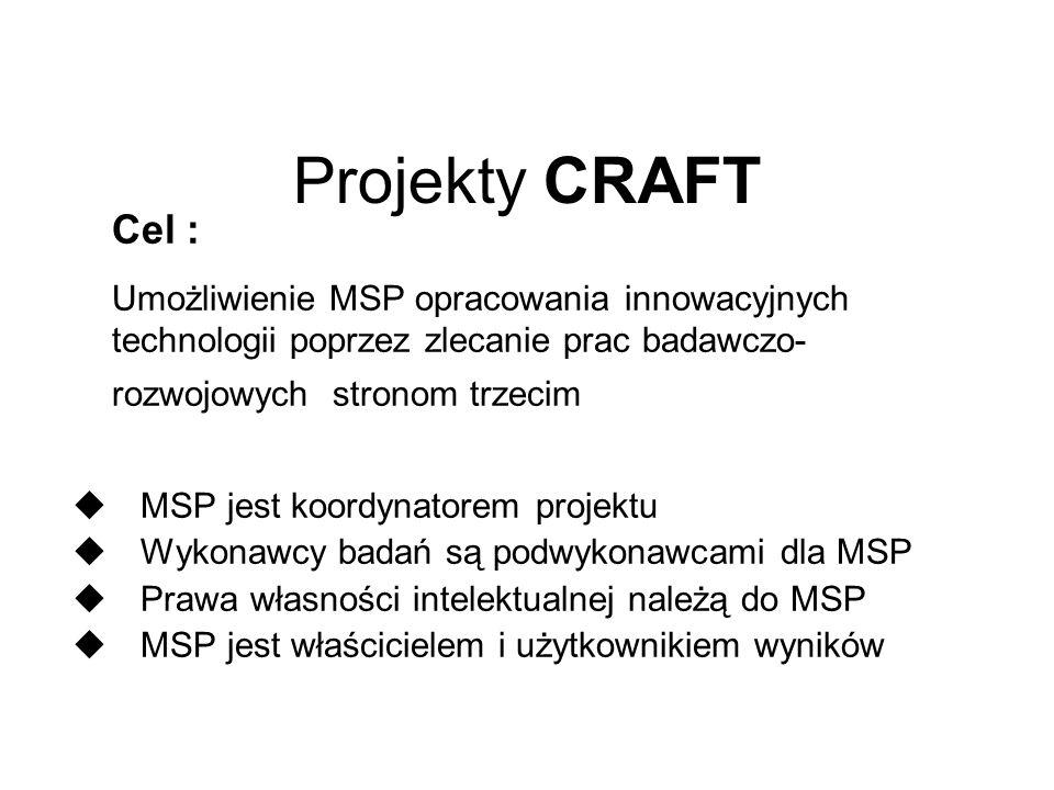 Projekty CRAFT Cel : Umożliwienie MSP opracowania innowacyjnych technologii poprzez zlecanie prac badawczo- rozwojowych stronom trzecim u MSP jest koordynatorem projektu u Wykonawcy badań są podwykonawcami dla MSP u Prawa własności intelektualnej należą do MSP u MSP jest właścicielem i użytkownikiem wyników
