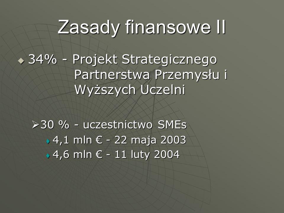 Zasady finansowe II 34% - Projekt Strategicznego Partnerstwa Przemysłu i Wyższych Uczelni 34% - Projekt Strategicznego Partnerstwa Przemysłu i Wyższyc