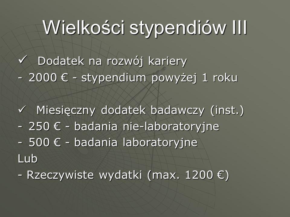 Wielkości stypendiów III Dodatek na rozwój kariery Dodatek na rozwój kariery -2000 - stypendium powyżej 1 roku Miesięczny dodatek badawczy (inst.) Mie