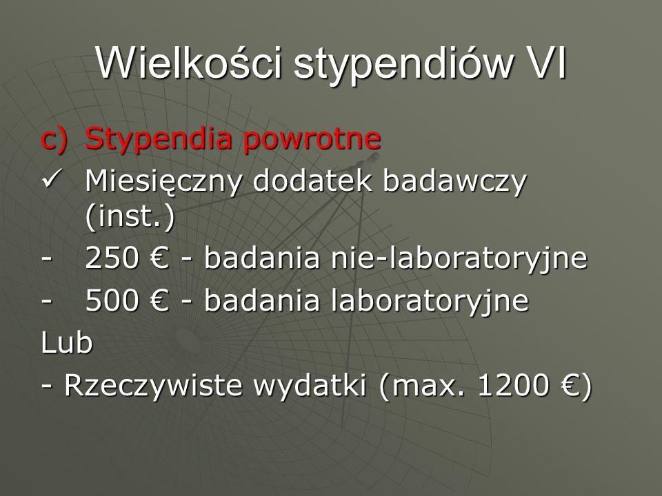 Wielkości stypendiów VI c)Stypendia powrotne Miesięczny dodatek badawczy (inst.) Miesięczny dodatek badawczy (inst.) -250 - badania nie-laboratoryjne