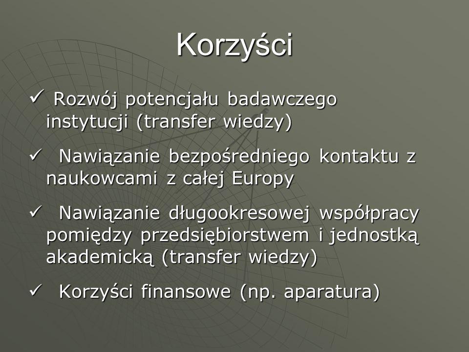 Korzyści Rozwój potencjału badawczego instytucji (transfer wiedzy) Rozwój potencjału badawczego instytucji (transfer wiedzy) Nawiązanie bezpośredniego