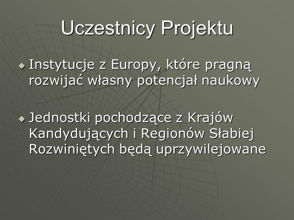 Wielkości stypendiów I 1)Stypendium rozwojowe a)Przyjęcie doświadczonego naukowca przez instytucję goszczącą Roczne wynagrodzenie Roczne wynagrodzenie - 44 500 (67 000 - dośw.