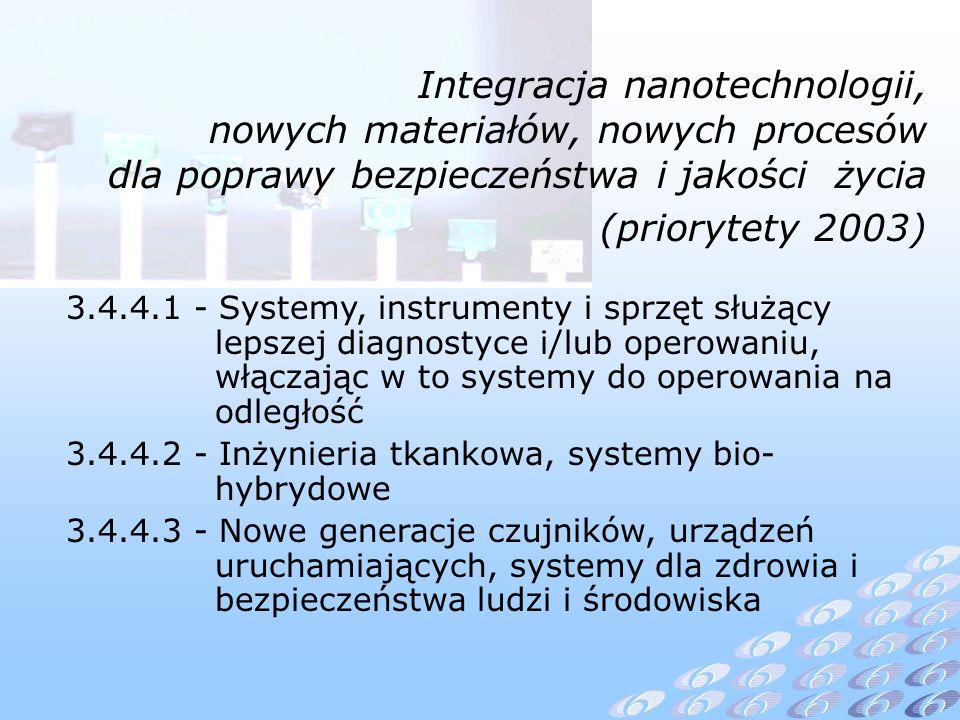 Integracja nanotechnologii, nowych materiałów, nowych procesów dla poprawy bezpieczeństwa i jakości życia (priorytety 2003) 3.4.4.1 - Systemy, instrumenty i sprzęt służący lepszej diagnostyce i/lub operowaniu, włączając w to systemy do operowania na odległość 3.4.4.2 - Inżynieria tkankowa, systemy bio- hybrydowe 3.4.4.3 - Nowe generacje czujników, urządzeń uruchamiających, systemy dla zdrowia i bezpieczeństwa ludzi i środowiska