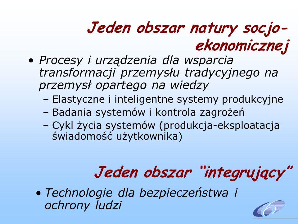Procesy i urządzenia dla wsparcia transformacji przemysłu tradycyjnego na przemysł opartego na wiedzy –Elastyczne i inteligentne systemy produkcyjne –Badania systemów i kontrola zagrożeń –Cykl życia systemów (produkcja-eksploatacja świadomość użytkownika) Jeden obszar integrujący Technologie dla bezpieczeństwa i ochrony ludzi Jeden obszar natury socjo- ekonomicznej