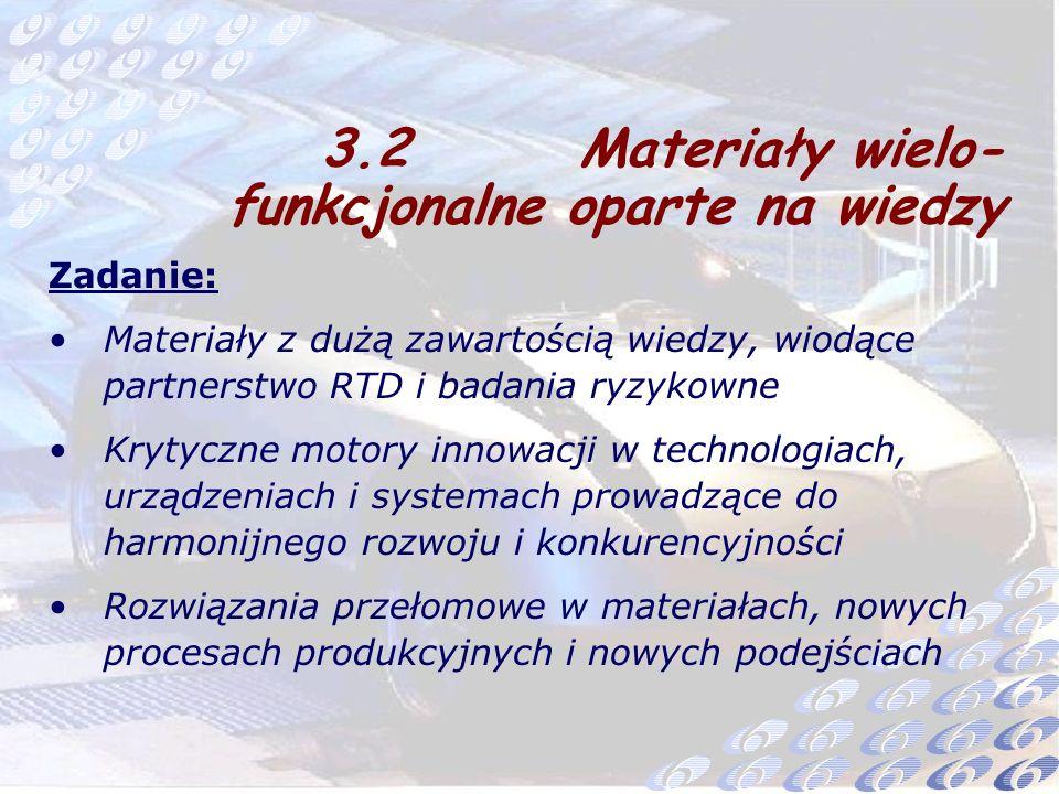 Zadanie: Materiały z dużą zawartością wiedzy, wiodące partnerstwo RTD i badania ryzykowne Krytyczne motory innowacji w technologiach, urządzeniach i systemach prowadzące do harmonijnego rozwoju i konkurencyjności Rozwiązania przełomowe w materiałach, nowych procesach produkcyjnych i nowych podejściach 3.2 Materiały wielo- funkcjonalne oparte na wiedzy