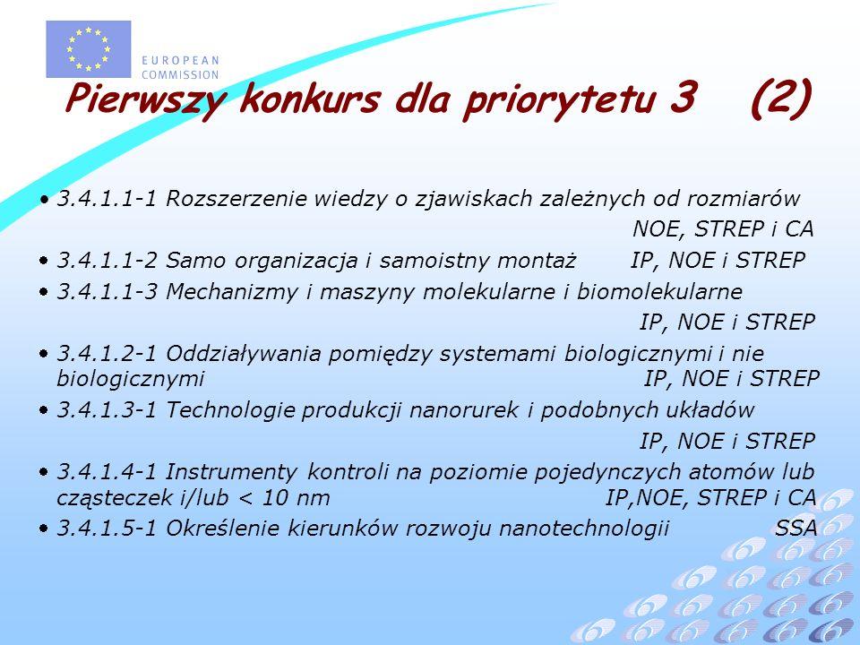 3.4.1.1-1 Rozszerzenie wiedzy o zjawiskach zależnych od rozmiarów NOE, STREP i CA 3.4.1.1-2 Samo organizacja i samoistny montaż IP, NOE i STREP 3.4.1.1-3 Mechanizmy i maszyny molekularne i biomolekularne IP, NOE i STREP 3.4.1.2-1 Oddziaływania pomiędzy systemami biologicznymi i nie biologicznymi IP, NOE i STREP 3.4.1.3-1 Technologie produkcji nanorurek i podobnych układów IP, NOE i STREP 3.4.1.4-1 Instrumenty kontroli na poziomie pojedynczych atomów lub cząsteczek i/lub < 10 nm IP,NOE, STREP i CA 3.4.1.5-1 Określenie kierunków rozwoju nanotechnologii SSA Pierwszy konkurs dla priorytetu 3 (2)