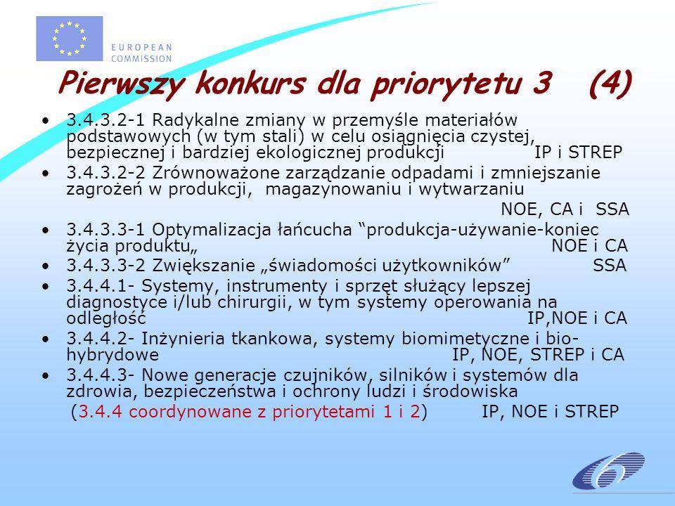 Pierwszy konkurs dla priorytetu 3 (4) 3.4.3.2-1 Radykalne zmiany w przemyśle materiałów podstawowych (w tym stali) w celu osiągnięcia czystej, bezpiecznej i bardziej ekologicznej produkcji IP i STREP 3.4.3.2-2 Zrównoważone zarządzanie odpadami i zmniejszanie zagrożeń w produkcji, magazynowaniu i wytwarzaniu NOE, CA i SSA 3.4.3.3-1 Optymalizacja łańcucha produkcja-używanie-koniec życia produktu NOE i CA 3.4.3.3-2 Zwiększanie świadomości użytkowników SSA 3.4.4.1- Systemy, instrumenty i sprzęt służący lepszej diagnostyce i/lub chirurgii, w tym systemy operowania na odległość IP,NOE i CA 3.4.4.2- Inżynieria tkankowa, systemy biomimetyczne i bio- hybrydowe IP, NOE, STREP i CA 3.4.4.3- Nowe generacje czujników, silników i systemów dla zdrowia, bezpieczeństwa i ochrony ludzi i środowiska (3.4.4 coordynowane z priorytetami 1 i 2) IP, NOE i STREP